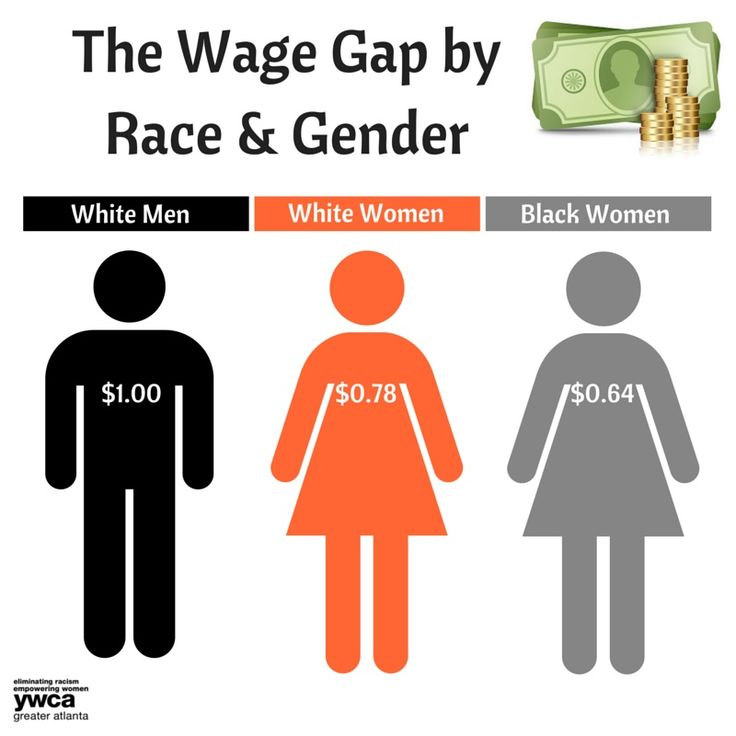 gender pay gap unequal pay rates Women are sick and tired of talking abut the gender wage gap  but that  strategy is getting exhausting and at this rate, pay parity won't be.