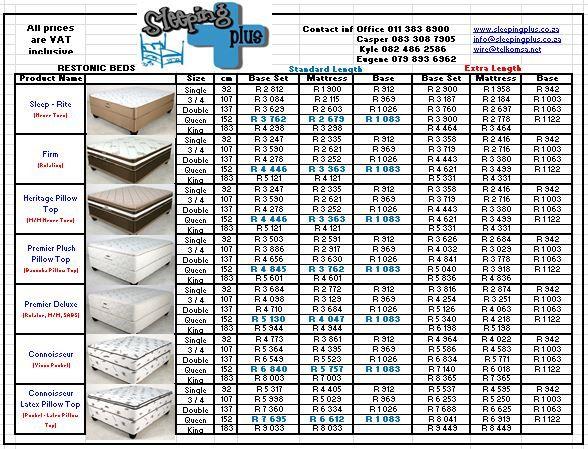 Price List (Restonic beds)
