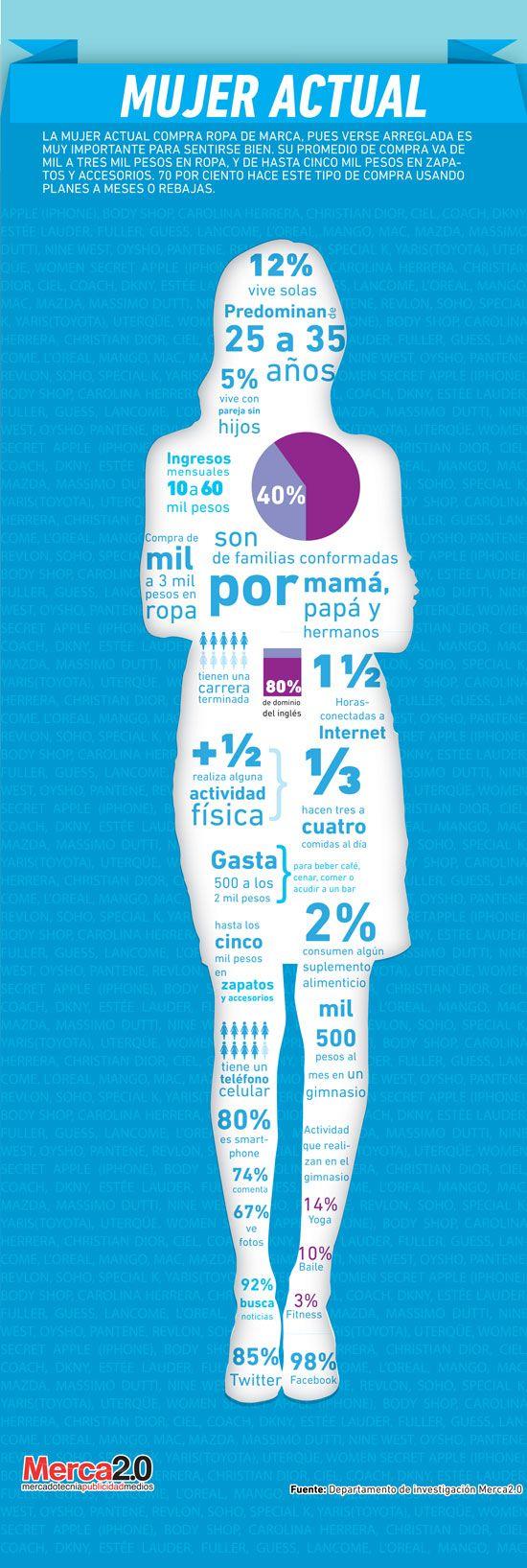 Mujer actual en México #infografia