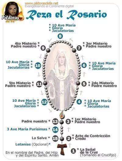 rezar el rosario.