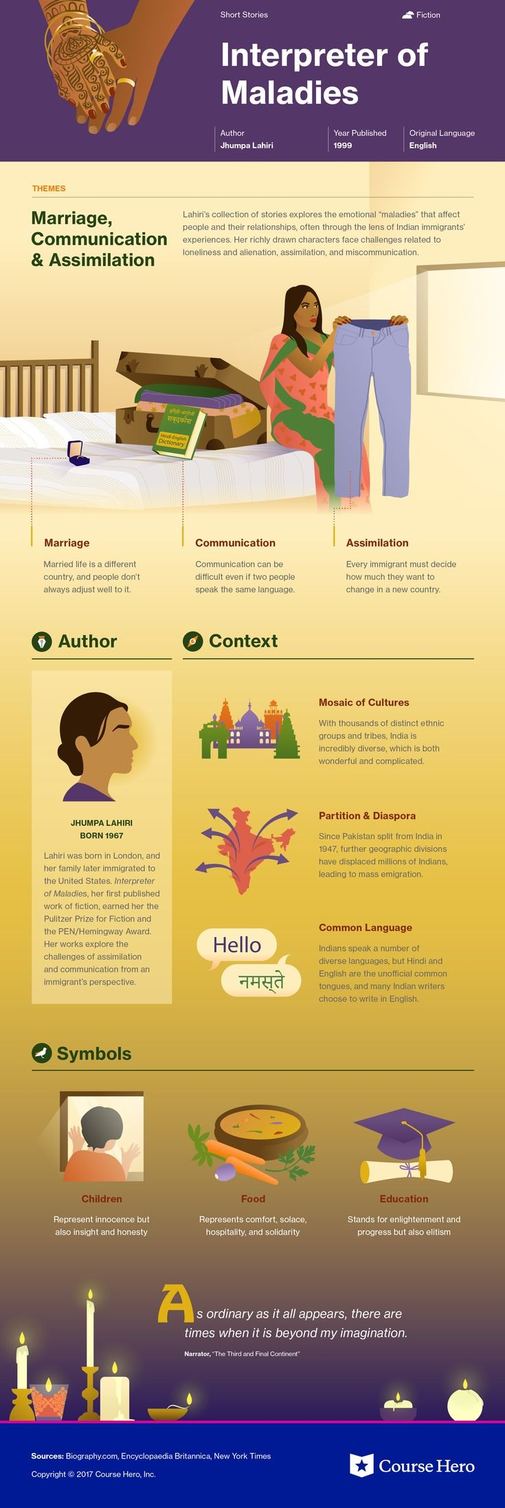 This @CourseHero infographic on Interpreter of Maladies is both visually stunning and informative!