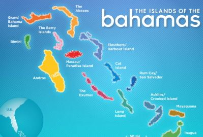 Visit the Bahamas; Achieved- 17th October to 20th October 2014; Royal Carribean Cruise on Majesty of the Seas. Places visited; CocoCay and Nassau