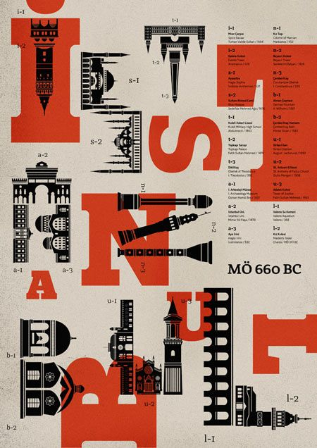 Love the slab serifs in this. Istanbul typographic poster by Turkish designer Geray Gencer.