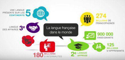 La Francophonie (@OIFfrancophonie)   Twitter