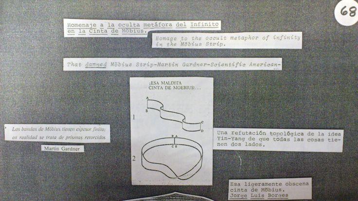 Sección del Cuaderno Óvulo donde el artista Frank Rebajes recoge las ideas que influyen en su trayectoria creativa a modo de bitácora-collage.