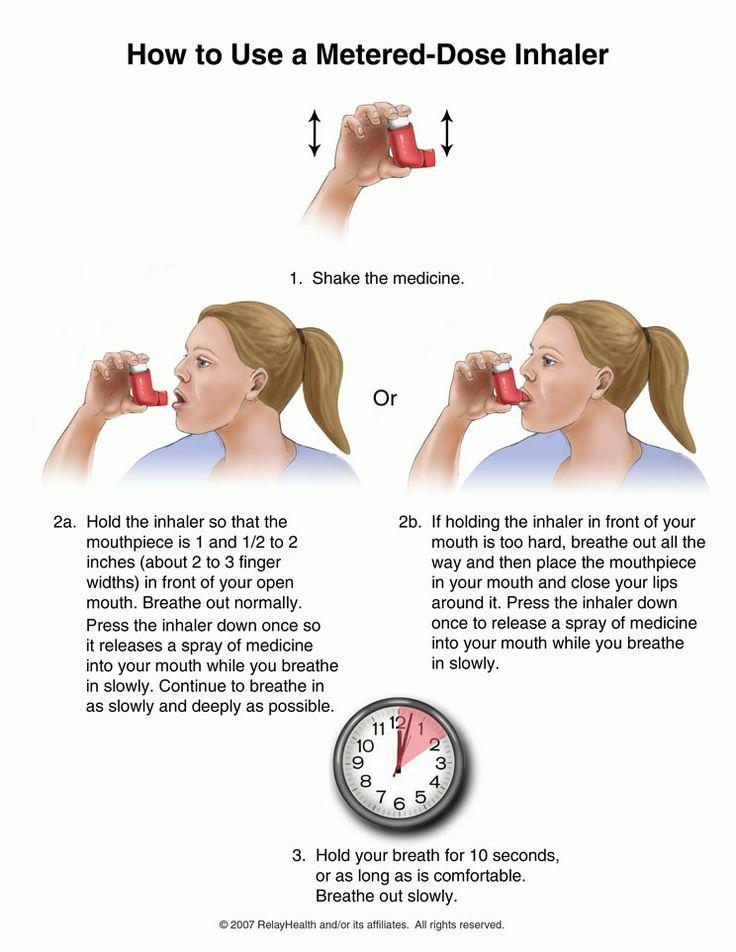 albuterol sulfate steroid inhaler