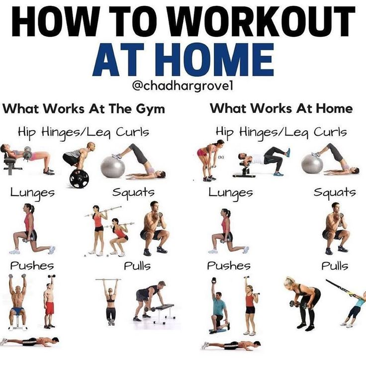 The Home Gym Is Always Open For Business Homegym Movement Exercise Immunesystem At Home Workouts Workout Best At Home Workout