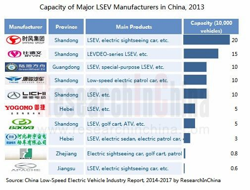 Best China Market Research Reports Images On
