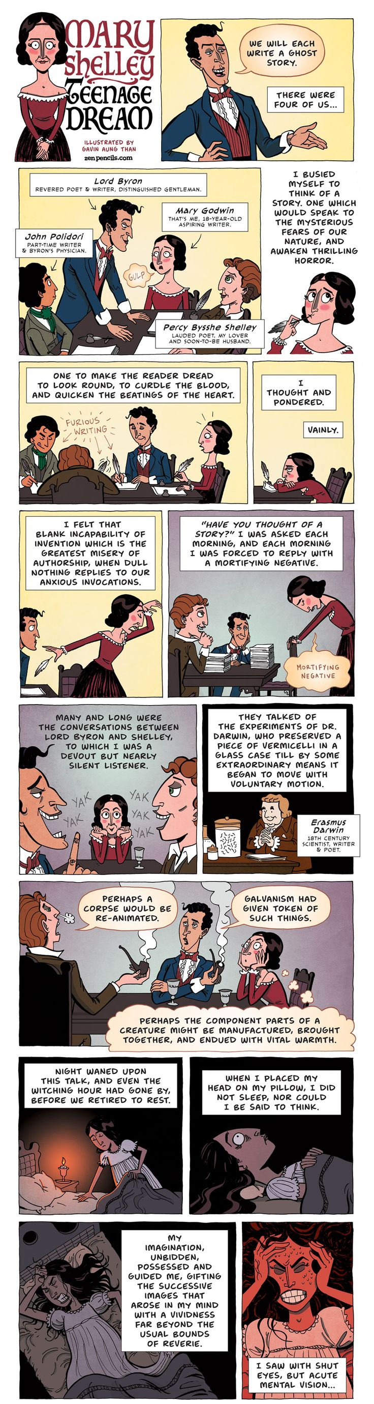 ZEN PENCILS » 213. MARY SHELLEY: Teenage dream