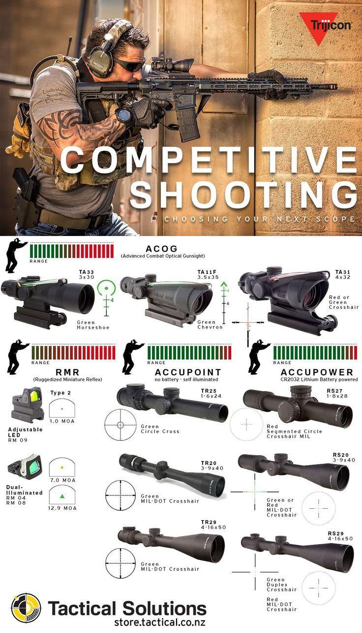 Pin On Rifle Scopes Hunting Optics