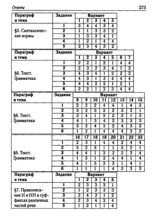 Ответы н.а решебники 9 пособию по класс сениной