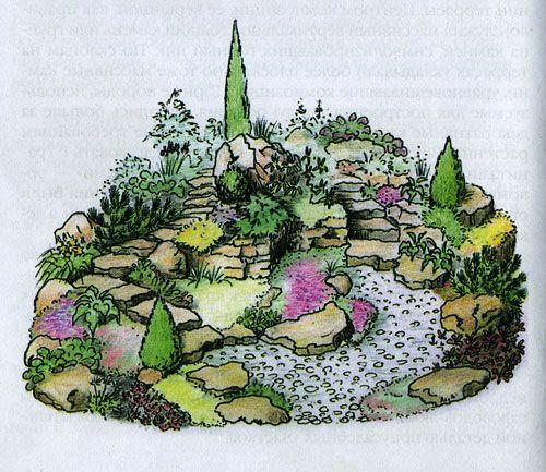 схема альпийской горки картинки установить исходной домашнюю