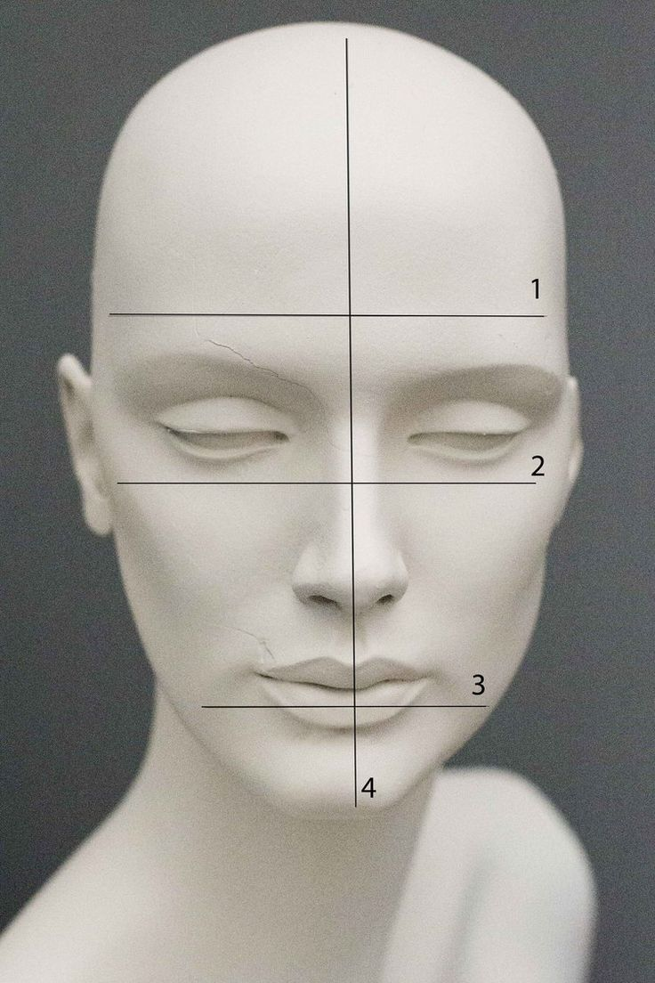 Hat Fitting Guide: Choosing the right hat for your face shape #accessoriescourse