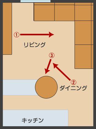 狭い部屋にコーナーソファをレイアウトする例20選