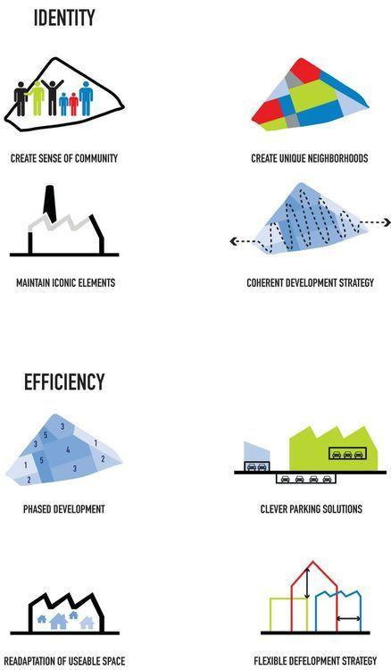 Pin By Salli H On Koncept Architecture Concept Diagram Diagram Architecture Urban Design Graphics