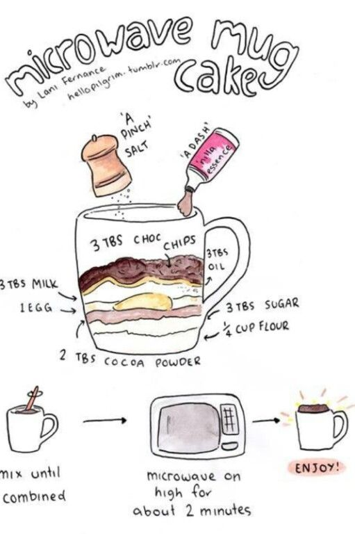 Microwave mug cake-- pretty good, a little dry though