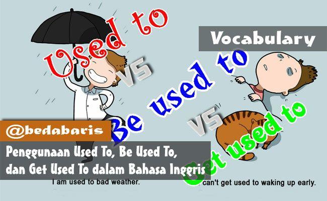 Penggunaan Used To, Be Used To, dan Get Used To dalam Bahasa Inggris   http://www.belajardasarbahasainggris.com/2017/12/14/penggunaan-used-to-be-used-to-dan-get-used-to-dalam-bahasa-inggris/