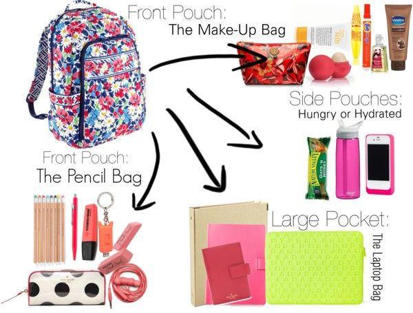 """Inside My College Bag"" by ferocityfashion on Polyvore"