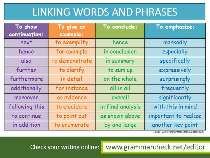 analysis of english words and phrases All english transition words and phrases (sometimes also called 'conjunctive adverbs') do the same work as coordinating conjunctions: they connect two words, phrases or clauses together and.