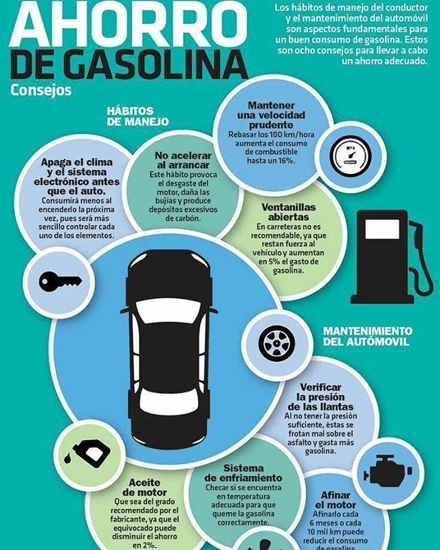 """""""Utiliza estos sencillos hábitos para ahorrar la gasolina de tu auto 🚗👀 ••• . . . #Mecaparts #Respuestos #Valencia #Carabobo #Toyota #Chevrolet #automotriz #Automóvil #Man #venezuela #speed #cars #carros #venezolanos #instagood #socialmedia #marketing"""" by @mecaparts. #entrepreneurship #tech #facebook #seo #startup #advertising #business #marketingonline #webdesign #smallbiz #marketingstrategy #entrepreneur #sales #businesstips #internetmarketing #marketing101 #inboundmarketing…"""