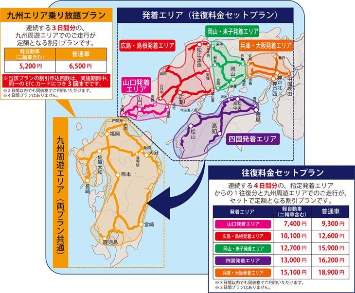 九州観光周遊ドライブパス   周遊割引   ドライブ旅行なら「みち旅」   NEXCO西日本の周遊割引とハイウェイツアーの申込専用サイト
