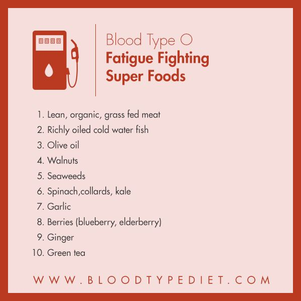 Top 10 Fatigue Fighting Super Foods for Blood Type O