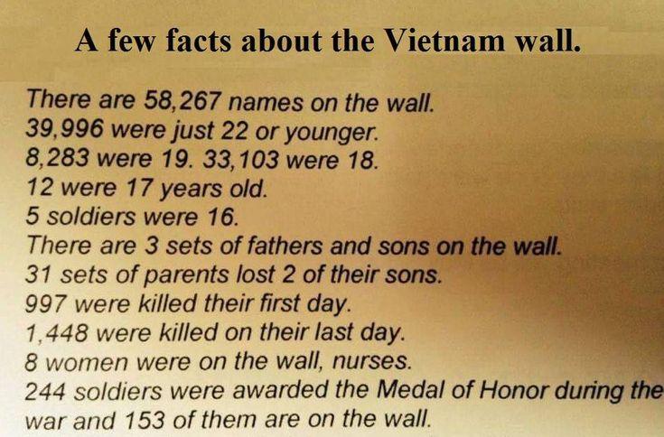 On Vietnam War                                                       …                                                                                                                                                                                 More                                                                                                                                                                                 More