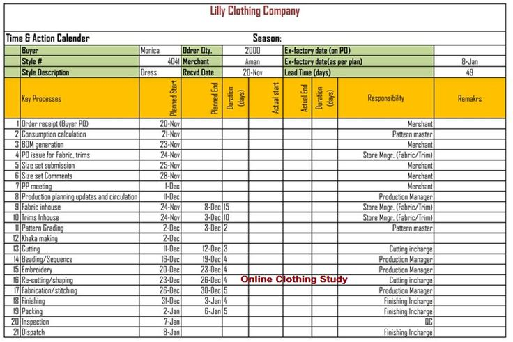 Time and Action Calendar Format for Production Merchants ...