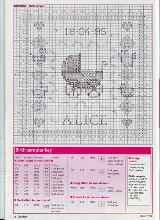 Baby sampler - Cross stitch