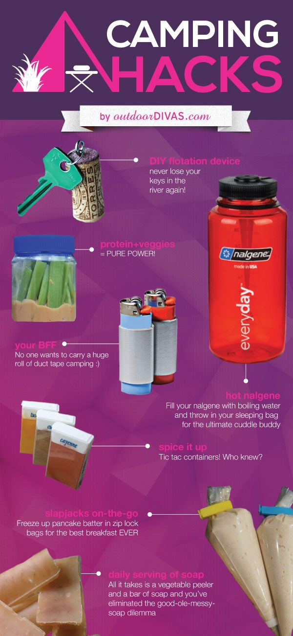 Top 7 Camping Hacks Infographic