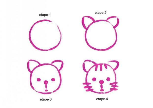 Apprendre à dessiner Une tête de chat - Dessins simples