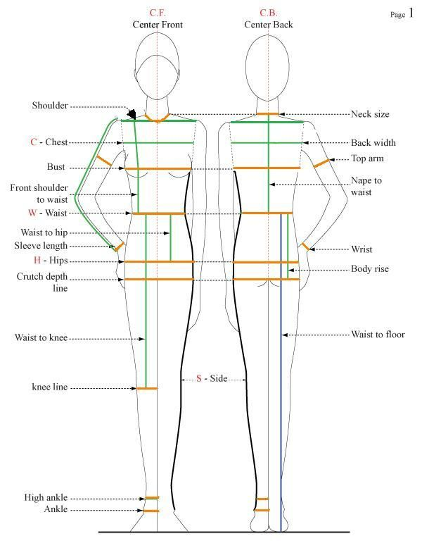 Now from the same reference line point out the waist, hip and length distance and get the measurements of respective parts by just half of the measurements plus 1 inch. Description from articlestosell.blogspot.com. I searched for this on bing.com/images