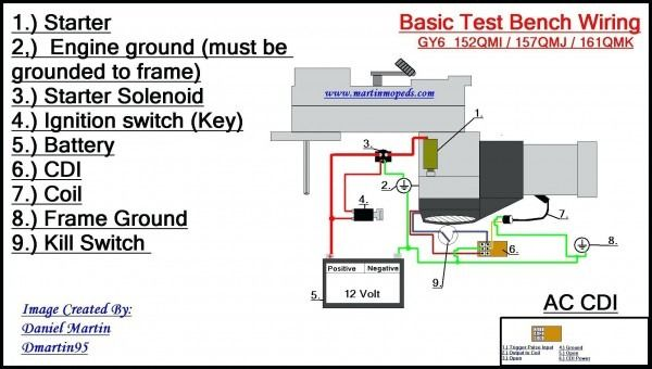Cdi Wiring Diagram Kill Switch Electrical Diagram Electrical Wiring Diagram