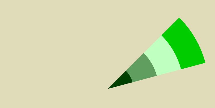 This is just a simple example of a green hue. It goes from Dark to light green and the shades make up the dark and the tints make up the lighter one.
