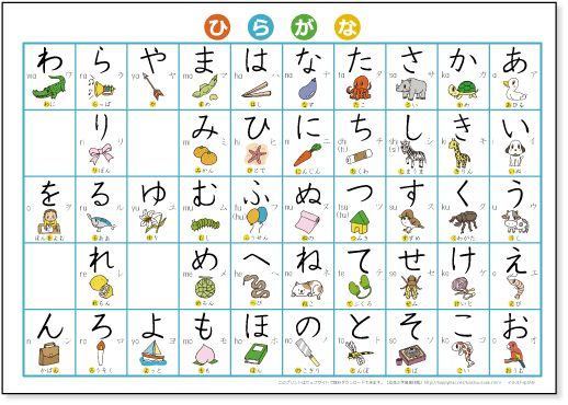 Hiragana chart - color version of Kindergarden chart