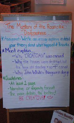Roanoke-- Love this idea for integrating social studies and ELA!