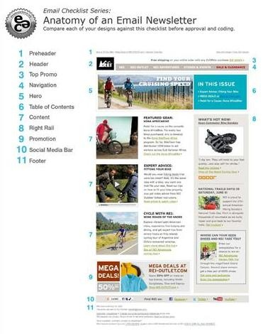 Best Newsletter Template Ideas Images On   Newsletter