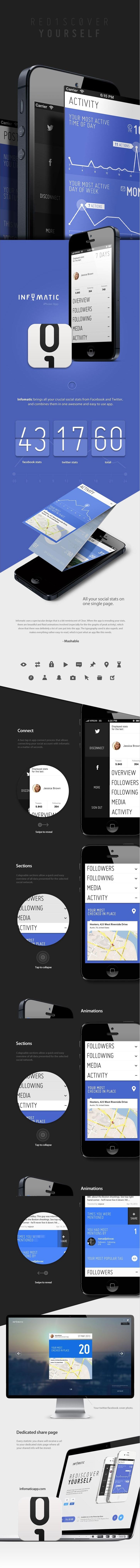 Infomatic iPhone App