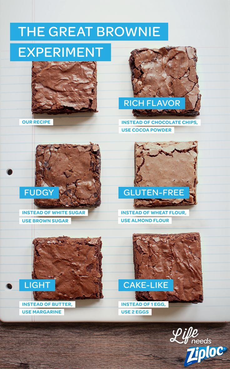 Experiment with different ingredients to get  the perfect brownie, every time. Try adding an egg for cake-like brownies, or brown sugar for a dense, chewy brownie. Swap in ingredients like almond flour (gluten-free and gooey), margarine (soft and light),