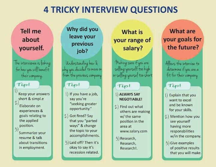 Info Graph: 4 Tricky Questions #interview #tricky #jobtip
