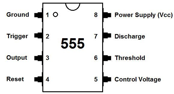 555 timer pin out diagram