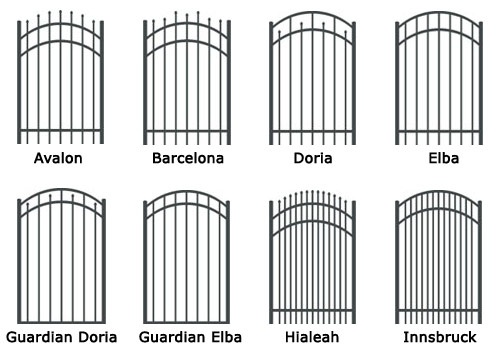 Aluminum fence gate options