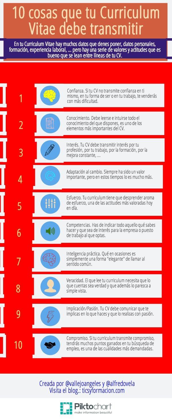10 cosas que tu Curriculum Vitae debe transmitir #infografia #infographic #empleo