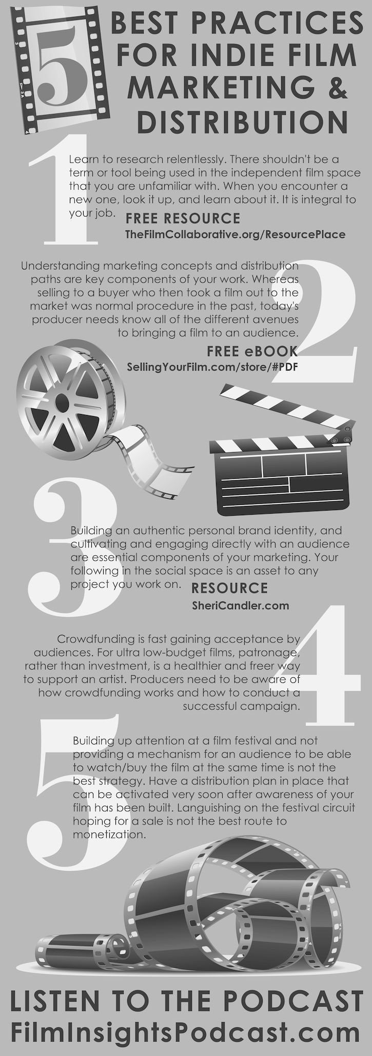 an infographic based on 5 things independent film producers should be doing as part of their jobs.