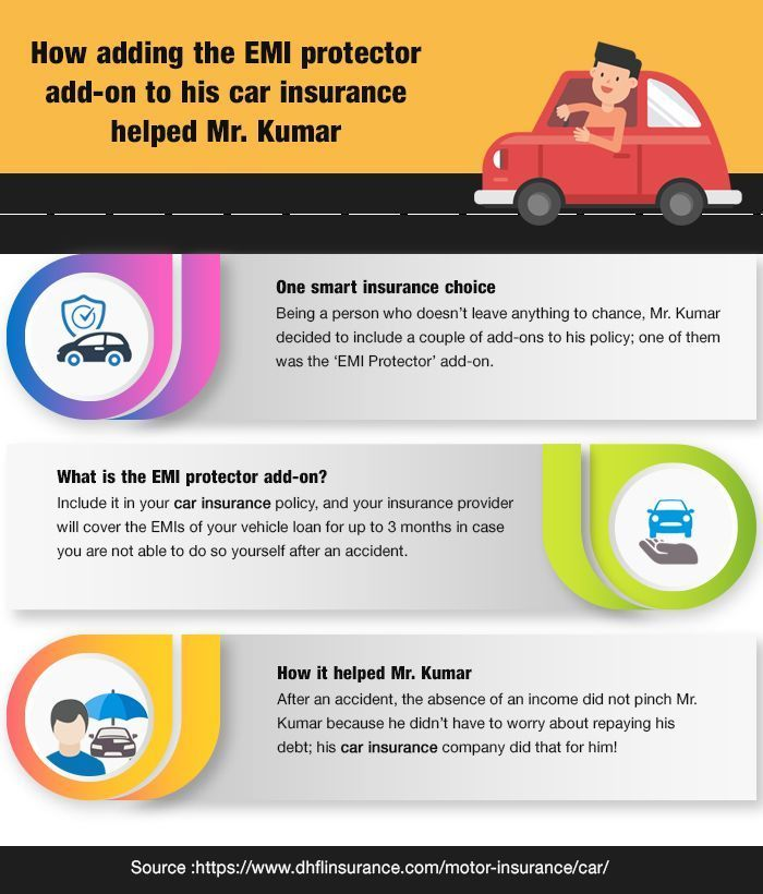 Insurance Quotes Young Drivers Ireland