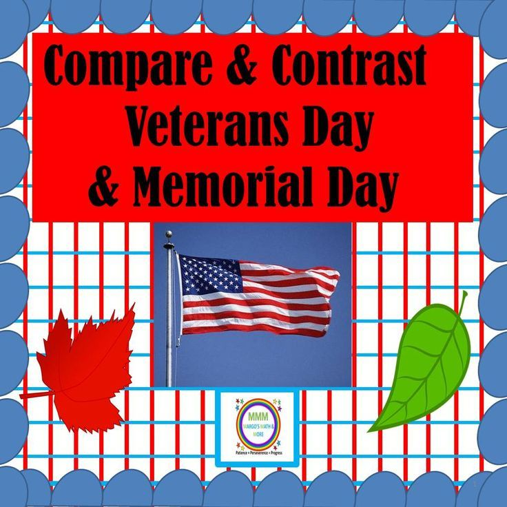 Remember the freebie with the 4 Venn diagrams for comparing Memorial day and Veterans Day? Remember how I said this would be incorporated into a larger product? It's done! More fun, more information, more activities. You will get the 4 Venns plus tons of info about both holidays, graphic organizer for student notes, fill in timelines, craft, and some scripting for the teacher.