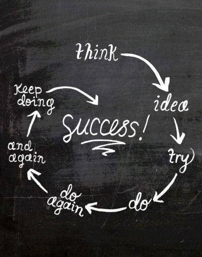 La persévérance est la clé du succès!