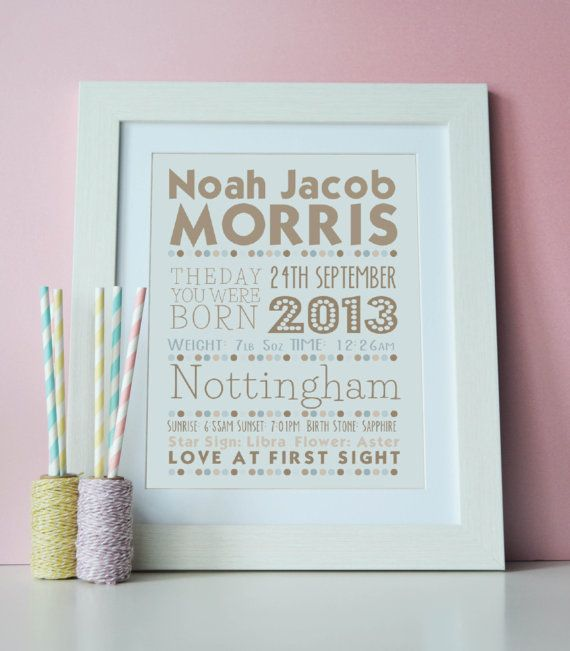 New Baby Gift - Birthday Celebration Framed Typography Print