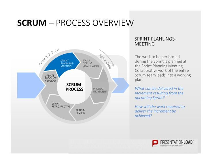 17 best images about scrum powerpoint vorlagen on pinterest a start info graphics and the. Black Bedroom Furniture Sets. Home Design Ideas