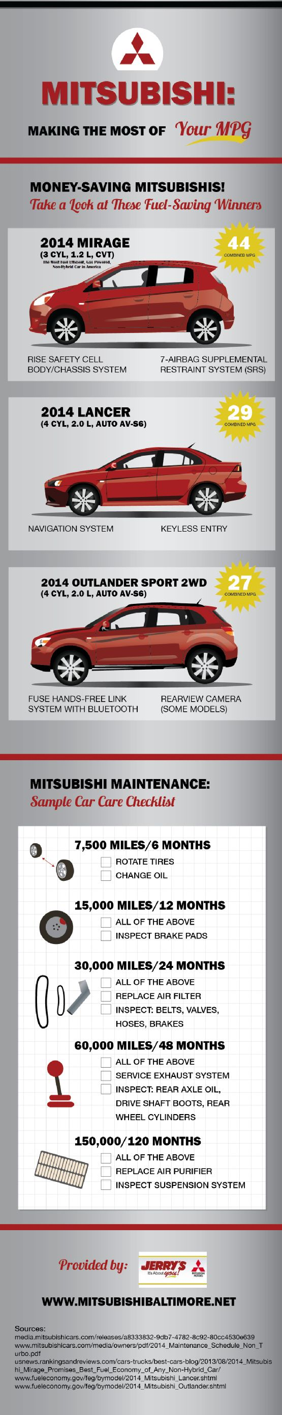 270 best Car and Automotive Infographics images on Pinterest ...